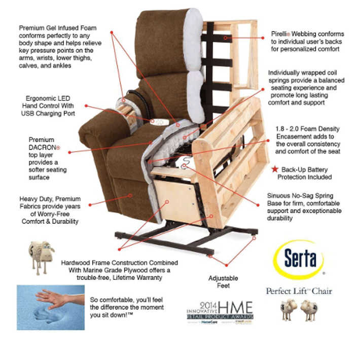 The Serta Perfect Recliner Chair is one of the premium luxury recliners on the market. It provides excellent range of motion premium comfortability for ...  sc 1 st  Laywayback & Best Leather Recliners: Top 10 Modern Contemporary u0026 Classic Chairs islam-shia.org