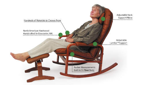 Best Recliners For Elderly Folk Top 10 Chairs To Ease